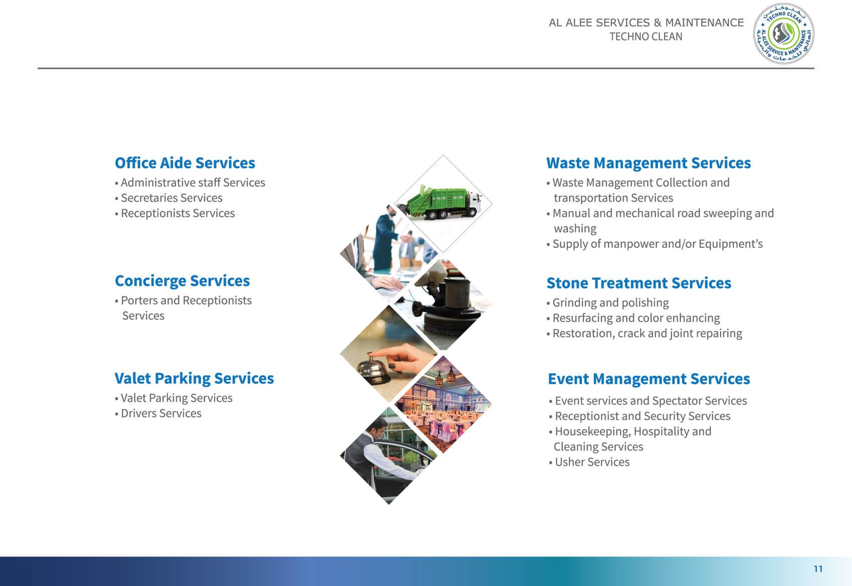 Al Alee Company Profile 12th page